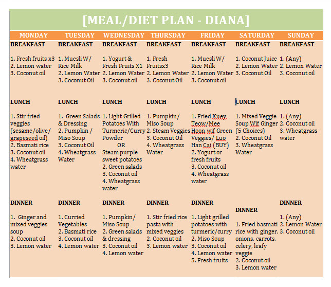 Food List Raw Food Diet Plan